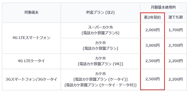 【コレじゃない感満載】KDDI、「新2年契約」の料金プランの提供開始へ!月額は従来の誰でも割より300円増し!