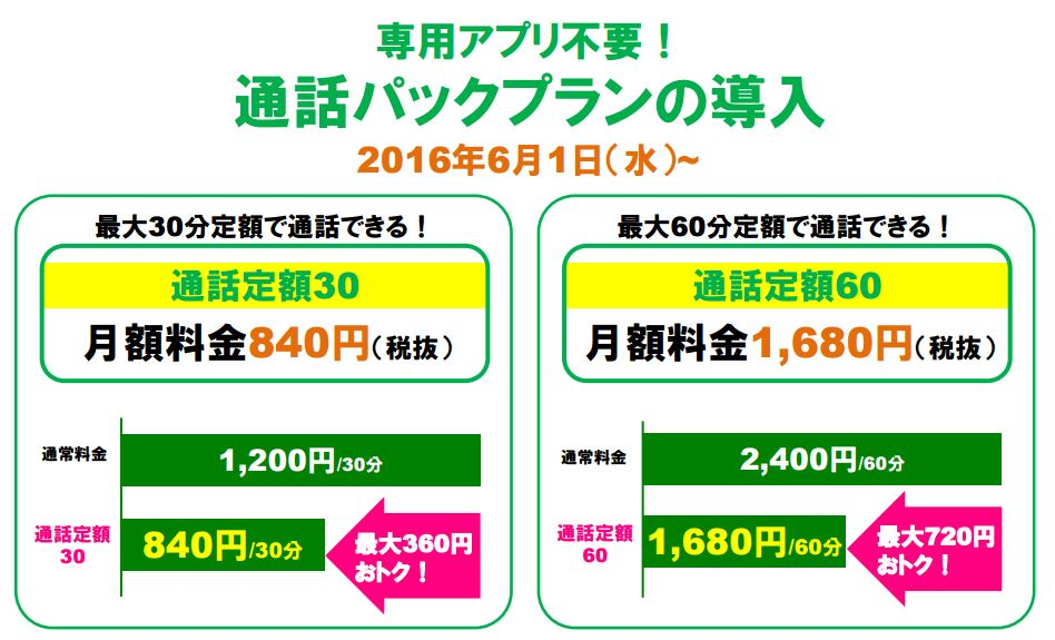 mineo(マイネオ)、2つの新プラン通話定額を発表!専用アプリ不要、30分定額は840円から