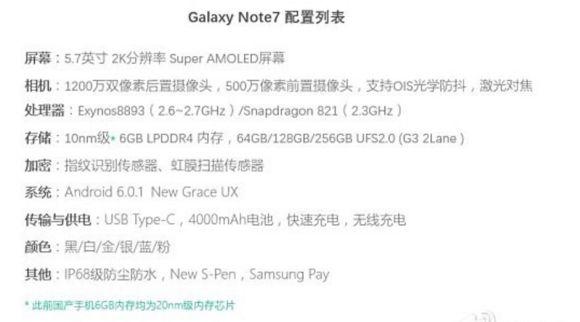 サムスン、「Galaxy Note 7」はSnapdragon 821・4000mAhバッテリー搭載!!虹彩認証センサー、IP68防水・防塵対応か!?