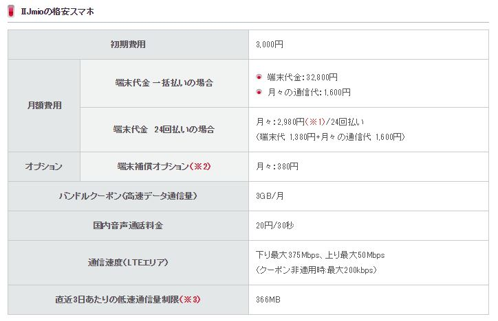 日本郵便、格安SIM「IIJmio」を端末とセットで取り扱い開始へ!8月1日より東海地方の郵便局、順次全国展開へ