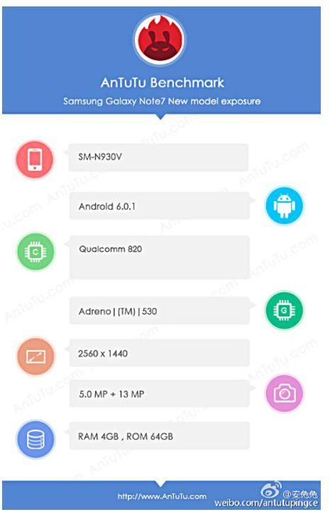 「Galaxy Note 7」は、RAM4GB&スナドラ820搭載で『Galaxy S7』シリーズと同等か?
