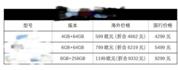 HuaweiMate10価格