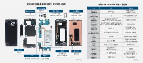 Samsung-Galaxy-S9-camera-details