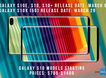 Galaxy-S10-specs-prices-and-release-dates-tipped-5G-X-model-may-flaunt-5000-mAh-battery