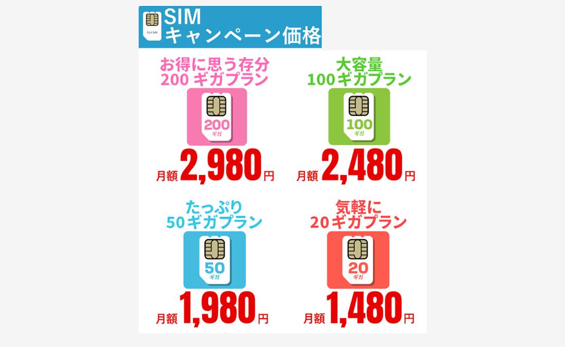 FUJI Wifiの大容量20GB使えるデータSIMを買うべき理由