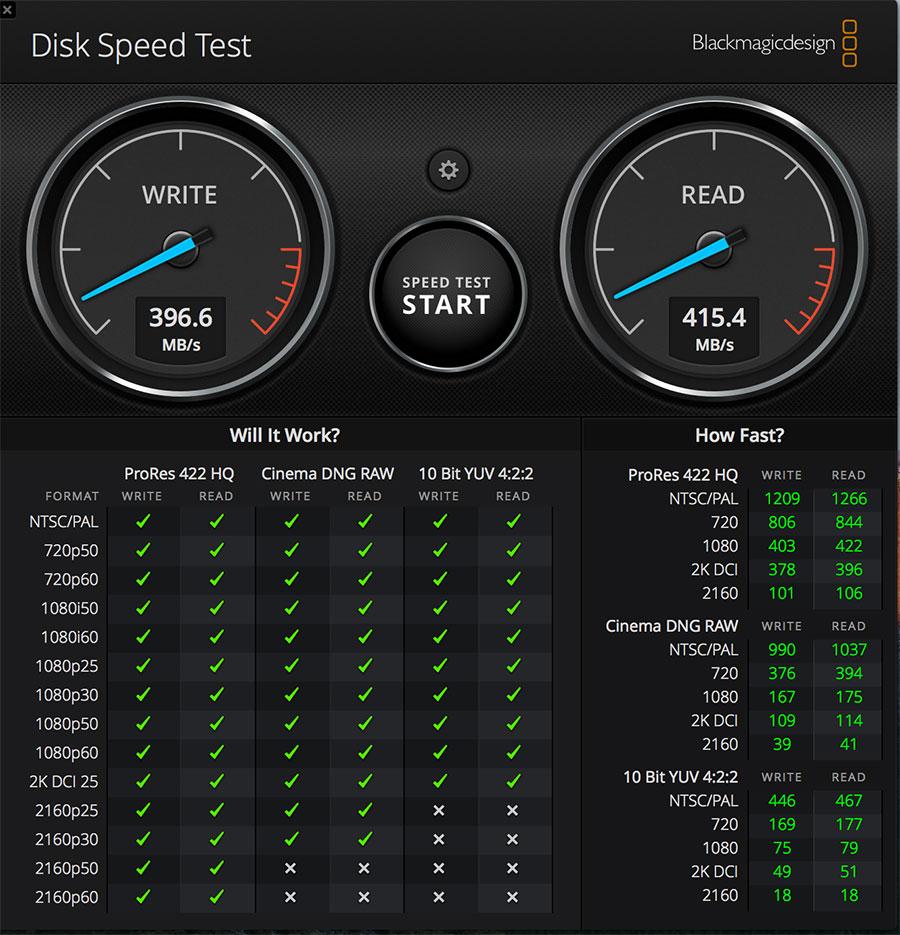 MacBook Proへの書き込み速度