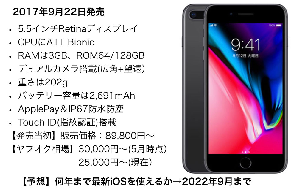 iPhone 8 Plus (5.5インチ)