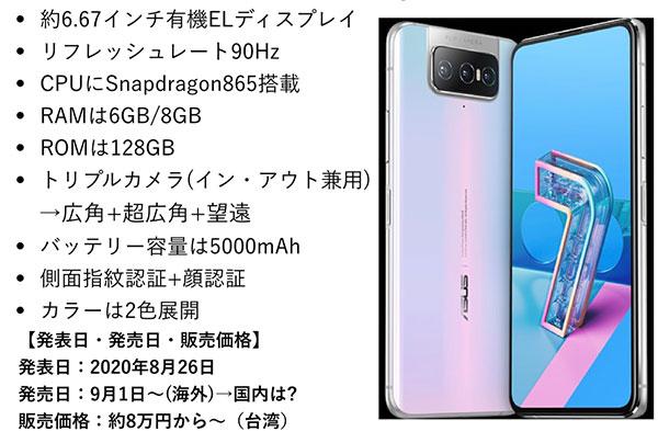 ZenFone 7を買うべき理由