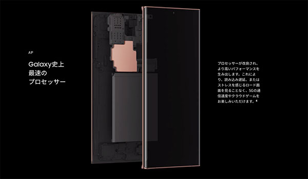 最新CPUのSnapdragon865+