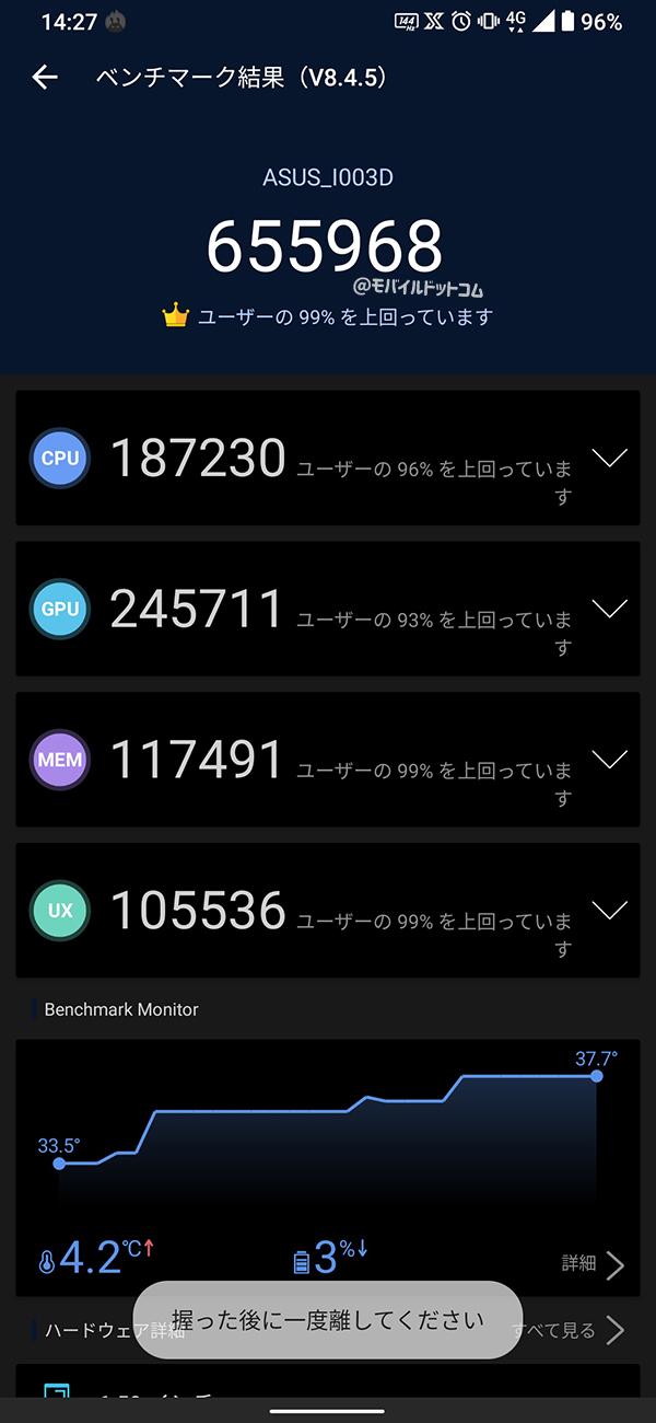 ROG Phone 3ベンチマークスコア