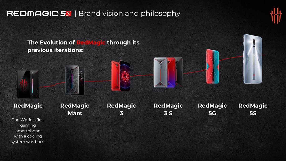 RedMagic 5SとRedMagic 5Gの違いは