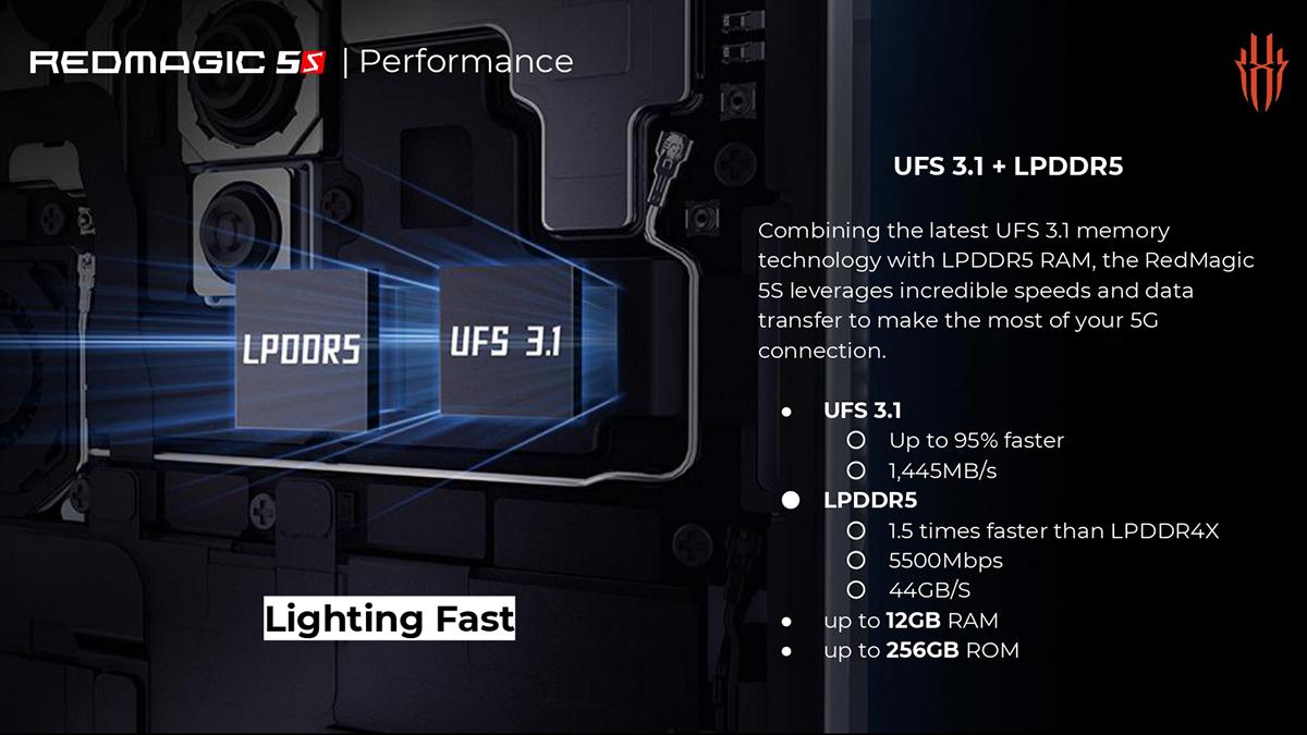 UFS 3.0→UFS 3.1に変更