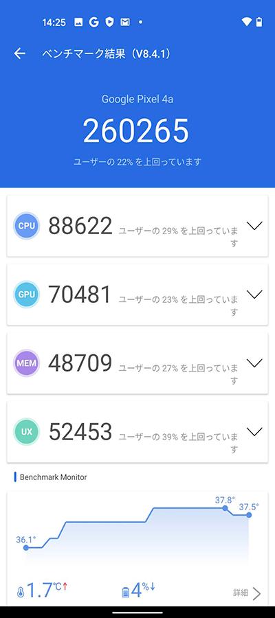 Google Pixel 4aのベンチマーク
