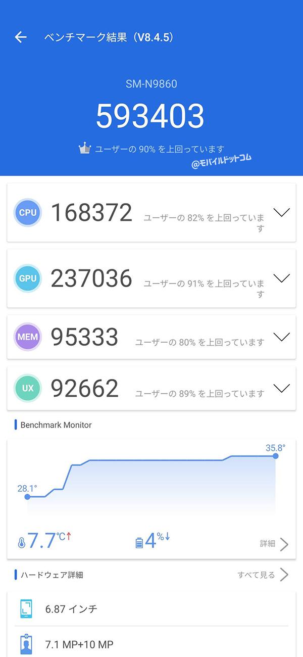 Galaxy Note20 Ultra 5Gのベンチマークスコア