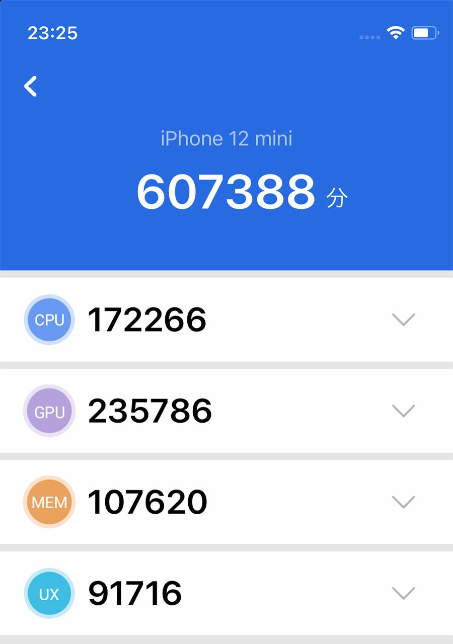 iPhone 12 miniのベンチマークスコア