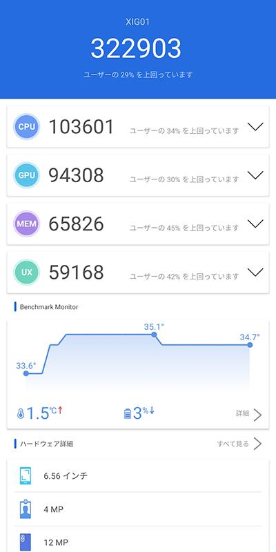 Mi 10 Lite 5Gのベンチマークスコア