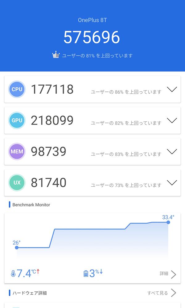 OnePlus 8Tベンチマークスコア