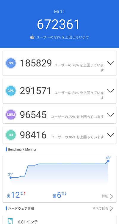 Xiaomi Mi 11のベンチマークスコア