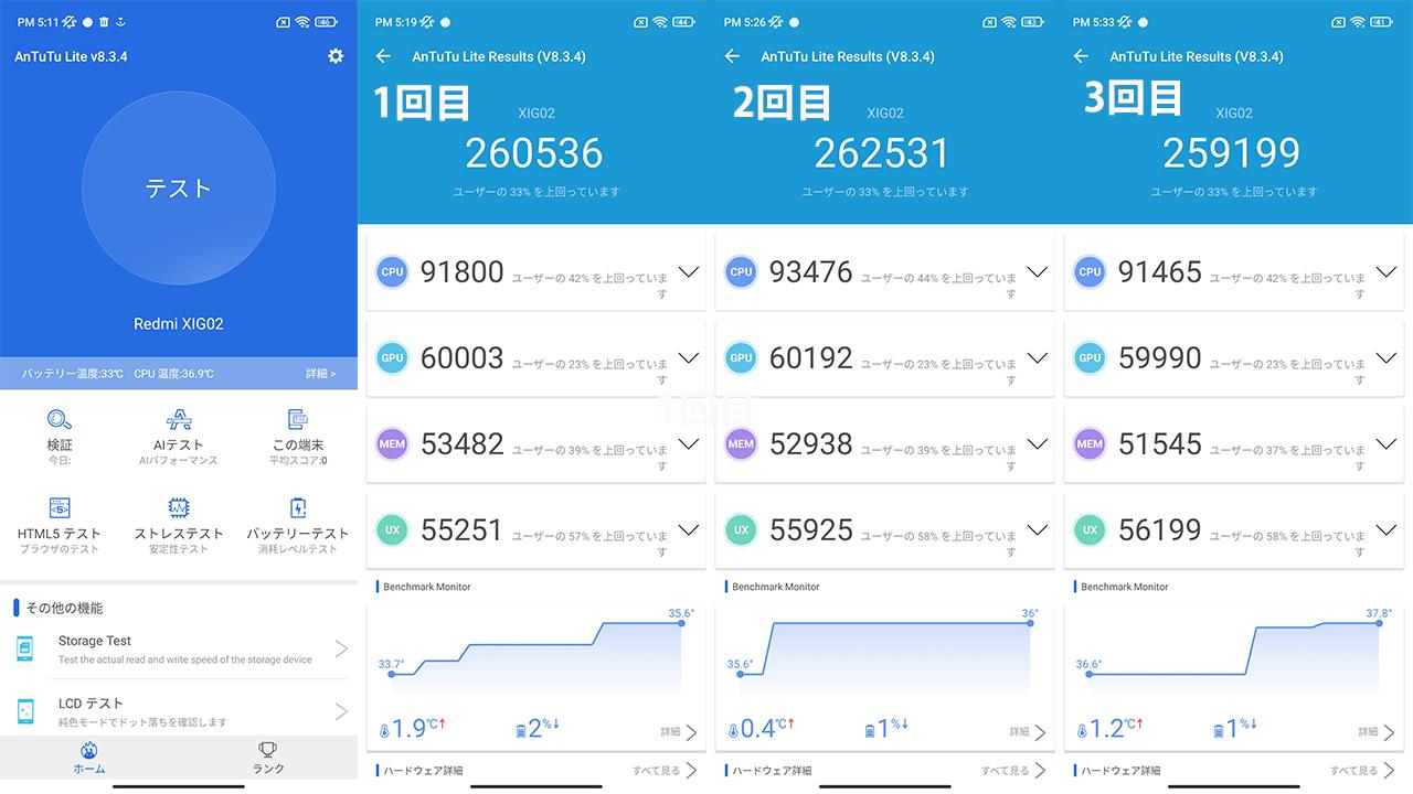 Redmi Note 10 JEのAntutu Benchmarkスコア(※3回連続計測)